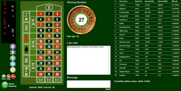 Roulette simulator at rouletteplayers.org